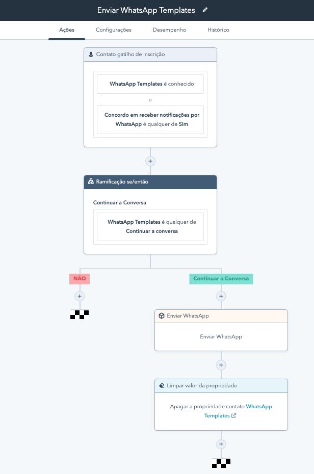 fluxo-de-trabalho-workflow-para-enviar-manualmente-mensagem-outbound-whatsapp-hubspot